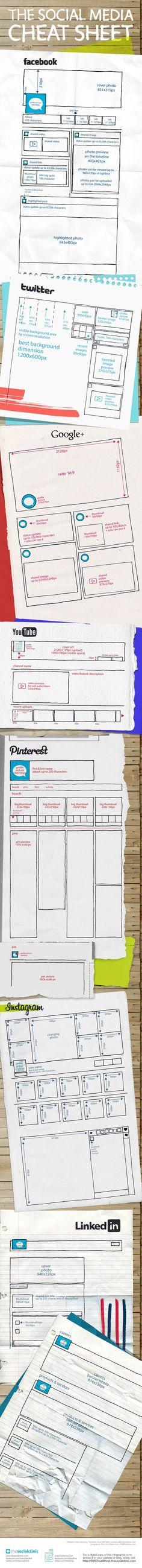 SocialMedia  -- Social Media Cheat Sheet for Image Sizes on Facebook, Twitter, G+, Pinterest, YouTube, LinkedIn