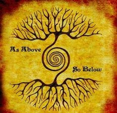 Bodhi yoga blog