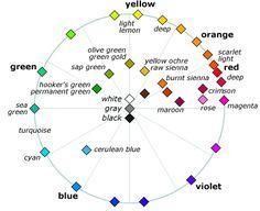 handprint : color wheels  Excellent discussion on color wheels.