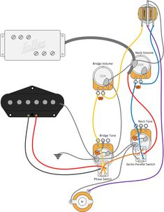 the guitar wiring blog diagrams and tips hot telecaster project rh pinterest com Fender Stratocaster Wiring Harness Diagram Fender Stratocaster Wiring Harness Diagram