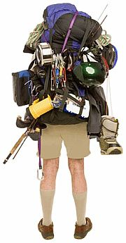 An example packing list for the Camino de Santiago