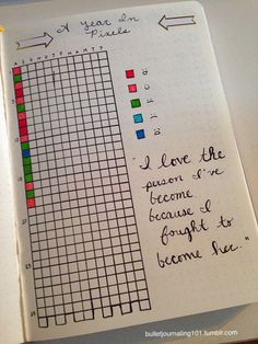 As most of you know, I post bullet journal related articles and inspirations on my Pinterest board [here]. I found this really neat idea from [this post]. Here's my take on it. Basically, you chart...