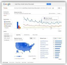 7 Ways to Use Google Trends to Punch Up Your Content Creation.  There are billions of searches performed in Google every year. Wouldn't it be great to harness that information and use it at will? Want to use it to help drive your SEO and content creation efforts? How about to better understand your target audience's behaviors and interests? Well, there is a way and a great tool to guide you. Google Trends is available, and once you start using it, you'll find it hard to stop.