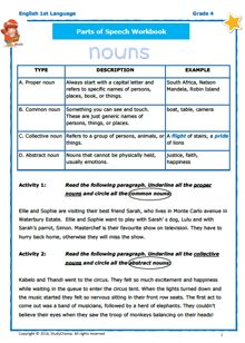 Grade 4 English: Parts of speech summary Exam Papers, Good Morning Inspirational Quotes, Free Worksheets, Parts Of Speech, Study Materials, Grade 1, Summary, How To Apply, English