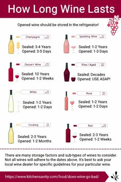 How Long Does Wine Last & Does It Go Bad? How Long Does Wine Last & Does It Go Bad?,Wine How long does wine last? Learn everything you need to know about wine. Wine Education and facts. Grassl Wine Glassware on www. Alcohol Drink Recipes, Wine Recipes, Fast Recipes, Detox Recipes, Mexican Recipes, Brunch Recipes, Healthy Recipes, Wine Wednesday, Pinot Noir