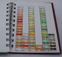 Copic Color Me Color Marker Families - bjl
