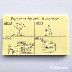 Some situations in life may not always turn out as you'd expect. Illustrator and author of 'A Sticky Note Guide to Life', Chaz Huton, perfectly sums up the realities of everyday life, and he does it all on sticky notes! Smart Humor, Funny Note, Brutally Honest, Bored Panda, Sticky Notes, Cringe, Funny Photos, I Laughed, Life Is Good