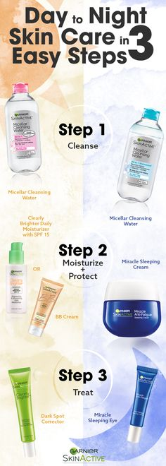 Keep your skin looking fresh from morning until night with Garnier SkinActive Miracle Anti-Fatigue products. Each morning, start with a gentle cleanser. Then, be sure to moisturize. And top it all off with SkinActive 5-in-1 Miracle Perfector BB Cream with built-in broad spectrum SPF 15. Each night, gently cleanse again. And get your skin rested and ready with Garnier SkinActive Miracle Anti-Fatigue Eye Gel-Cream and Sleeping Cream.