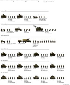 US Light Tank Company 1944 by darthpandanl