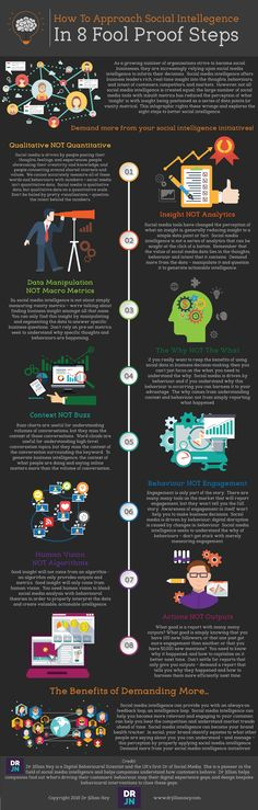 8 Steps to Better Social Intelligence [Infographic] | Social Media Today