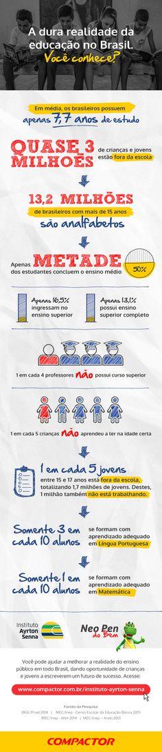Você sabia que quase 3 milhões de crianças e jovens brasileiros estão fora da escola? Que apenas metade dos estudantes concluem o ensino médio? Confira esses números impressionantes sobre a alarmante situação da educação no Brasil.