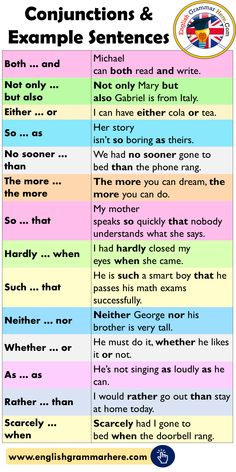 Conjunctions List and Example Sentences - English Grammar Here