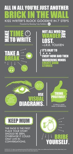 30 best bt infographics images on pinterest info graphics how to kiss writers block goodbye infographic bloomingtwig booksthatmatter fandeluxe Images