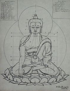 proportions of Buddha