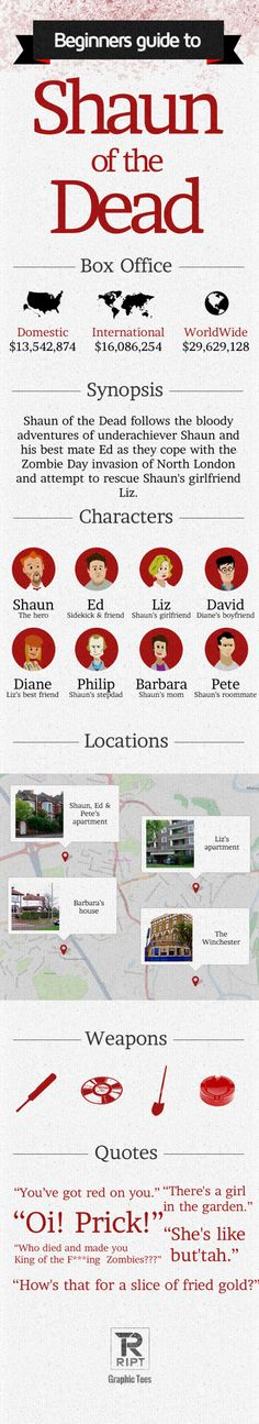 Beginners Guide to Shaun of the Dead[INFOGRAPHIC]