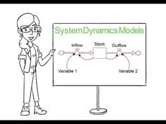 (1) Introduction to System Dynamics Models - YouTube