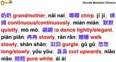 Decode Mandarin Chinese—Reduplicated words in Chinese