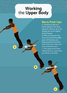 Working the Upper Body in Barre Class - A Barre and Ballet-Inspired Workout Barre Workout, Gym Workouts, At Home Workouts, Gym Planner, Ballet Basics, Weight Lifting, Weight Loss, Nordic Walking, Dance Ballet