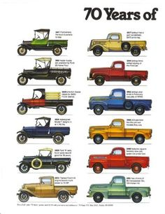1000 ideas about old ford trucks on pinterest ford trucks old fords and ford. Black Bedroom Furniture Sets. Home Design Ideas