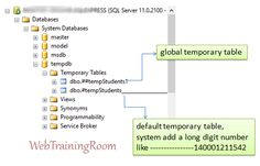 SQL temp table vs table variable example, difference between sql temp table and table variable with example, what is temporary table in sql server, sql temp table difference between # and global temporary table in sql server. Sql Tutorial, Sql Server, Variables, Programming, Coding, Table, Tables, Computer Programming, Desk