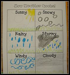 We talked about the types of weather we can have and completed this in our science journals.