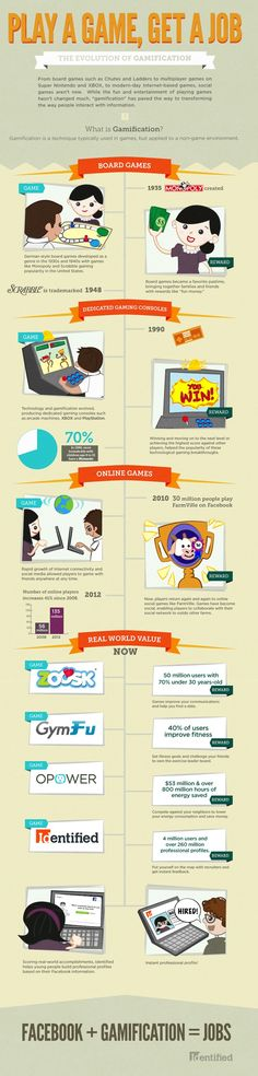 Nice little infographic on gamification and its relevance to future industry and jobs.