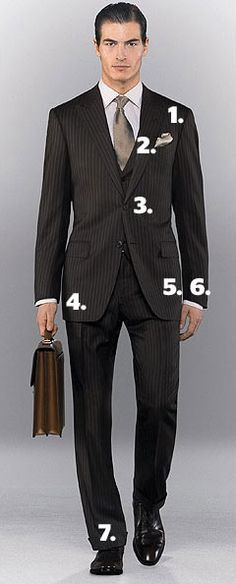 Seven Ways to Tell if Your Suit Fits - How a Suit Should Fit
