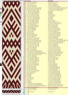"""Bildergebnis für gtt brettchenweben """"s"""" Card Weaving, Weaving Art, Loom Weaving, Basket Weaving, Inkle Weaving Patterns, Weaving Designs, Loom Patterns, Finger Weaving, Inkle Loom"""