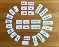 Satzglieder für den DAZ-Unterricht – Teacher's Life