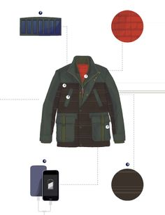 TH - mens jacket infographic