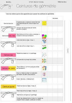 Les ceintures de compétences, tirées de la pédagogie institutionnelle, sontun dispositif d'évaluation organisé par paliers de compétences. Leur acquisitionest représentée par une gradation de co…