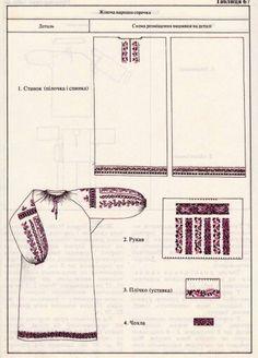 Вышиванка: розміщення вишивки