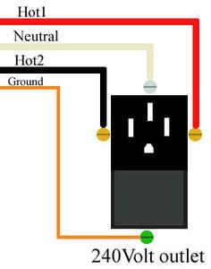 wire 240 volt outlet electrical pinterest outlets. Black Bedroom Furniture Sets. Home Design Ideas