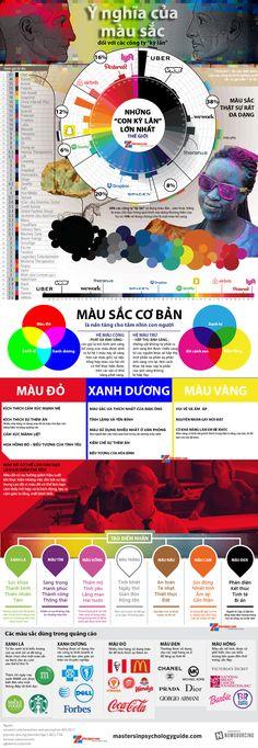 Infographic - Tâm lý học về màu sắc cần phải biết - Tạp Chí Designer Việt Nam