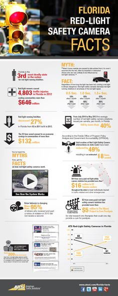 INFOGRAPHIC: Reasons to Support The Mark Wandall Traffic Safety Act-SUMMARY