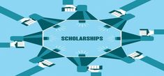 """While prospective #bschool students often need to obtain #MBA #scholarships and other forms of financial assistance to fund their studies, the process of filling out scholarship applications is not an easy one. Answering those required scholarship essay questions requires, """"time, thought and a lot of editing,"""" states Piersten Gaines, a QS Scholarship winner this year and a member of Harvard's MBA class of 2018. Here are seven #tips from Gaines..."""