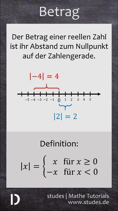 Der Betrag einer reellen Zahl | Erklärung und Definition | studes  Mehr Spicker auf www.studes.de