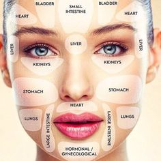Know your skin..look at your body holistically ✨ then take action with wholefoods sleep and water . Love yourself from the inside out ❤️ #goodhealth  #fitness  #skinfitness #beauty #makeup #bewell #byebyepimples