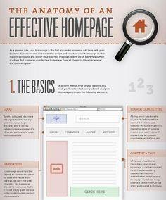 Effective web homepage