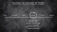 Smart Reasoning for IoT | waylay.io
