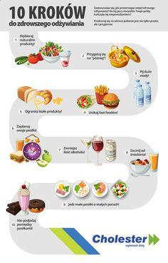 10 kroków do zdrowszego odżywiania Healthy Mind, Healthy Habits, Healthy Eating, Healthy Recipes, Health Diet, Health Fitness, Sixpack Training, Juice Fast, First Health