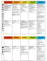 P90X3 meal plan vegan style! This is whole food nutrition ...