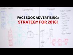 Facebook Advertising Strategy - Optimize Ads for 2016 | MyOnlineBiz4U2