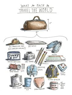 A drawing of every item the pioneering journalist Nellie Bly packed in her small leather suitcase to travel around the world in 75 days - in 1889.The drawing was created originally for Brain Pickings article, How to Pack Like Nellie Bly, Pioneering Journalist by Maria Popova. Read it here:http://www.brainpickings.org/index.php/2013/05/02/eighty-days-nellie-bly/