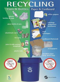 Do's And Don'ts Of Recycling Think Green! Recycling