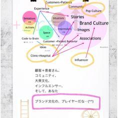 Brand Culture Players nonkou.com