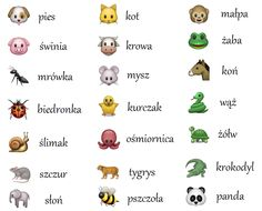 I made this little polish picture dictionary of animals ft whatsapp emojis E Learning, Polish Alphabet, Lerntyp Test, Serbian Language, Polish To English, Learn Polish, Polish Words, English Teaching Materials, Polish Language
