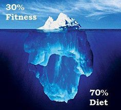 Ladies, don't cheat. We must remember that our diet is still very important. Don't rely on just workingout.