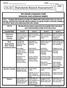 Heres a checklist using i can statements for the 4th grade common 4th grade common core elaliteracy assessments and teachin fandeluxe Image collections