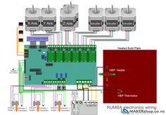 Ambitious Ramps 1.4 3d Printer Control Panel Printer Control Reprap Mendelprusa Free Shipping Modern Techniques Integrated Circuits